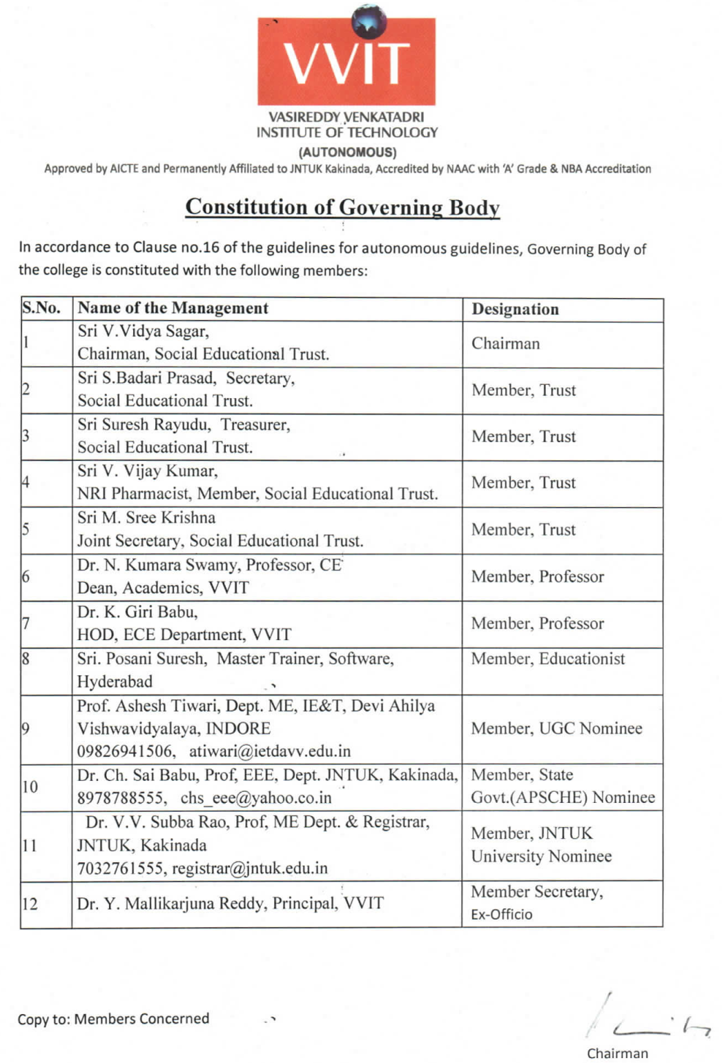 CONSTITUTION OF GOVERNING BODY